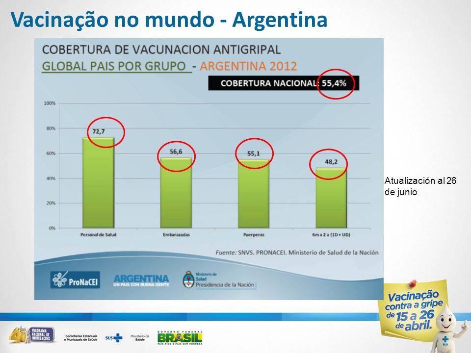 Vacinação no mundo - Argentina