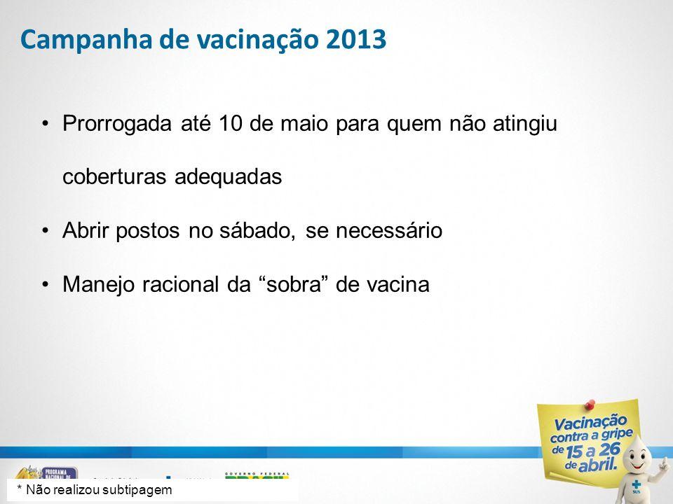 Campanha de vacinação 2013 Prorrogada até 10 de maio para quem não atingiu coberturas adequadas. Abrir postos no sábado, se necessário.