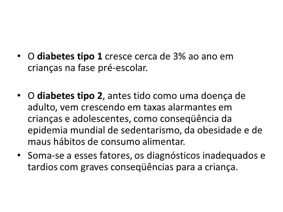 O diabetes tipo 1 cresce cerca de 3% ao ano em crianças na fase pré-escolar.