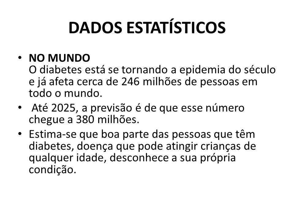 DADOS ESTATÍSTICOS NO MUNDO O diabetes está se tornando a epidemia do século e já afeta cerca de 246 milhões de pessoas em todo o mundo.