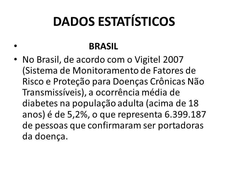 DADOS ESTATÍSTICOS BRASIL