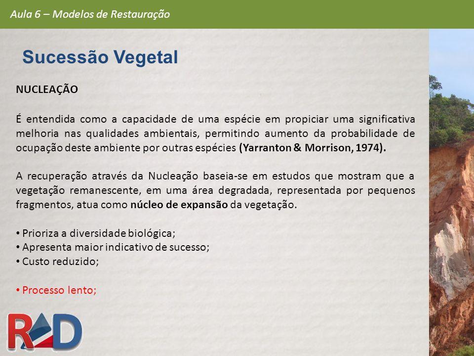 Sucessão Vegetal Aula 6 – Modelos de Restauração NUCLEAÇÃO
