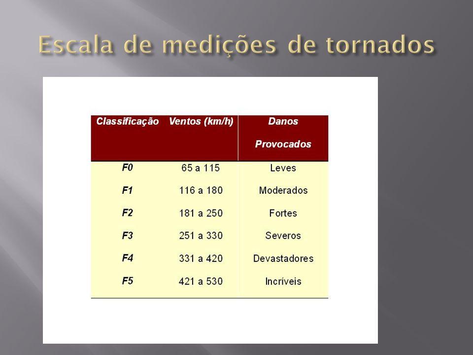 Escala de medições de tornados