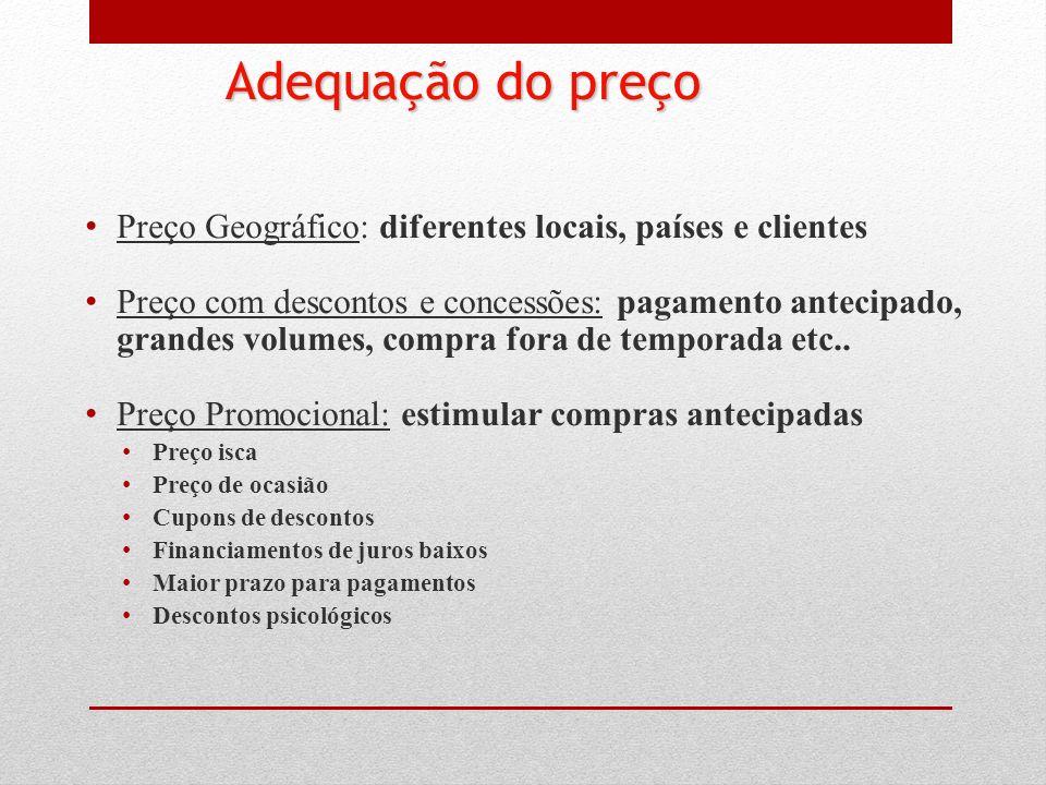 Adequação do preço Preço Geográfico: diferentes locais, países e clientes.