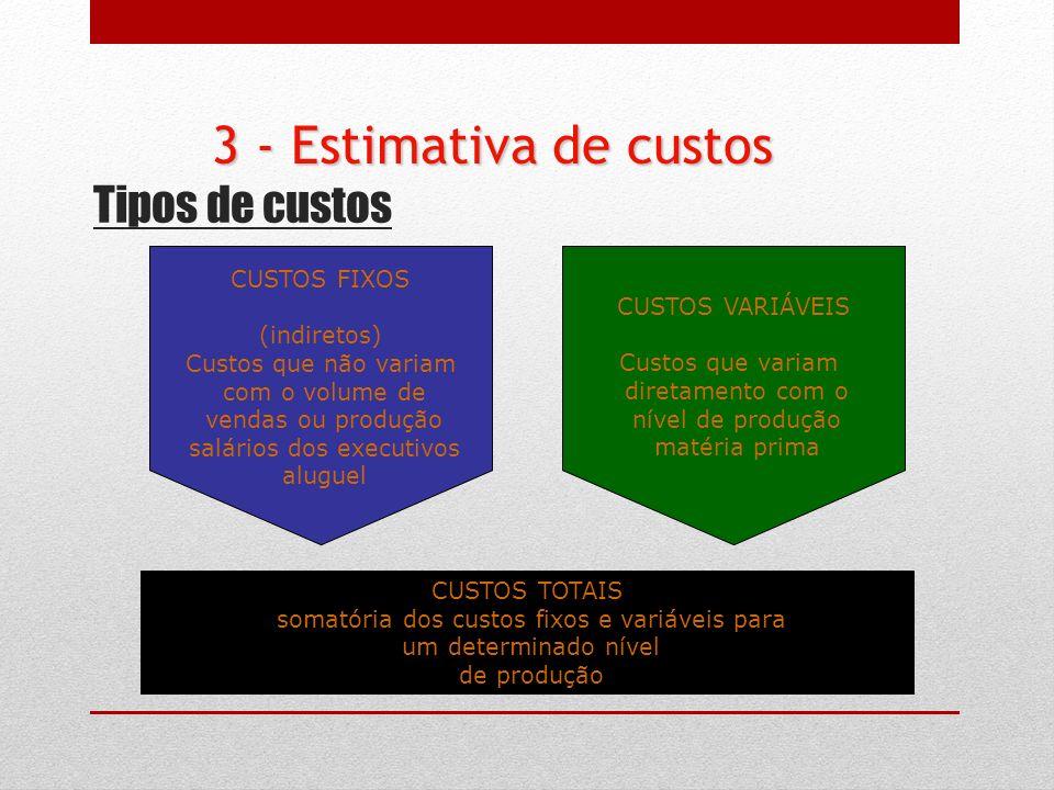 3 - Estimativa de custos Tipos de custos CUSTOS FIXOS (indiretos)