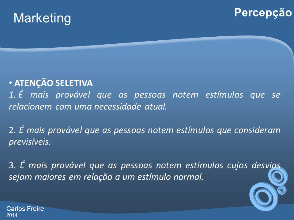 Marketing Percepção ATENÇÃO SELETIVA