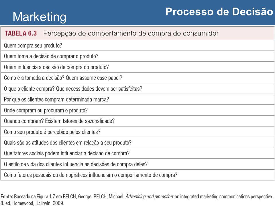 Processo de Decisão Marketing Carlos Freire 2014
