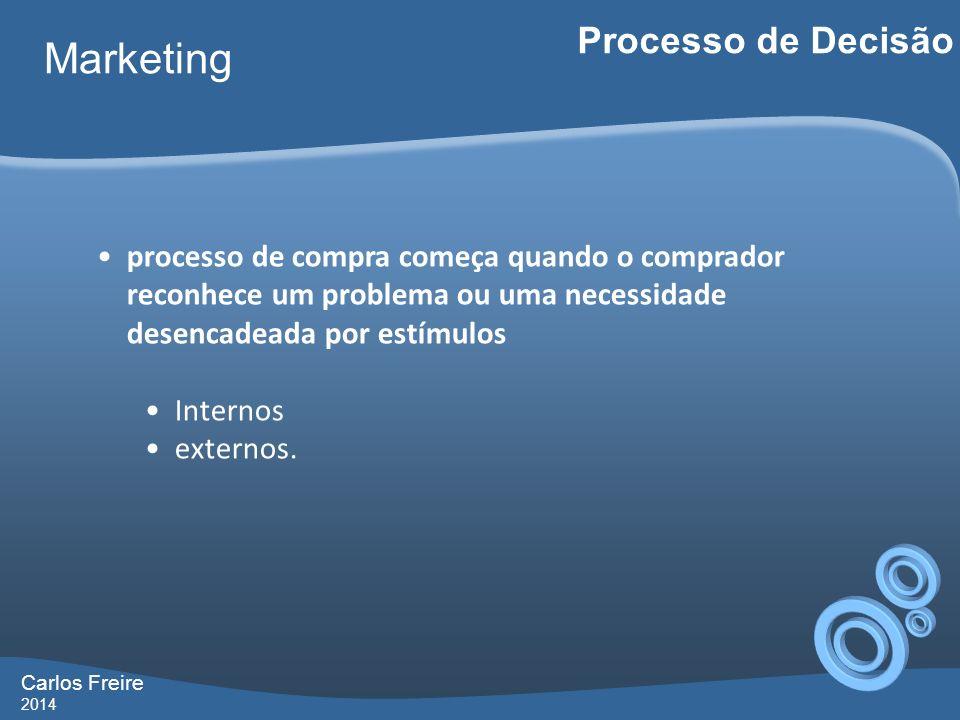 Marketing Processo de Decisão