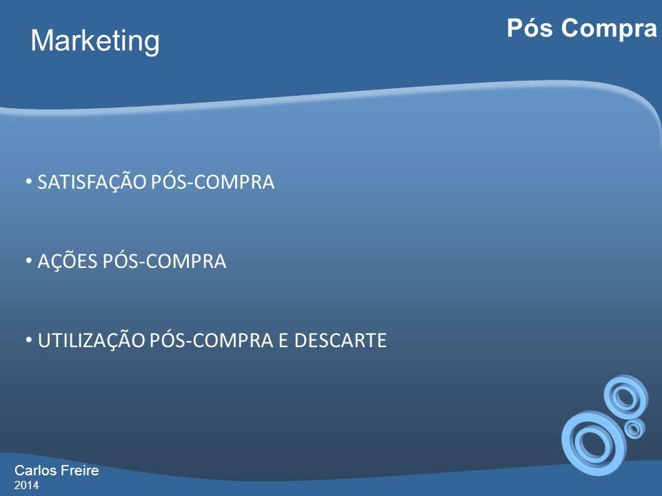 Marketing Pós Compra SATISFAÇÃO PÓS-COMPRA AÇÕES PÓS-COMPRA