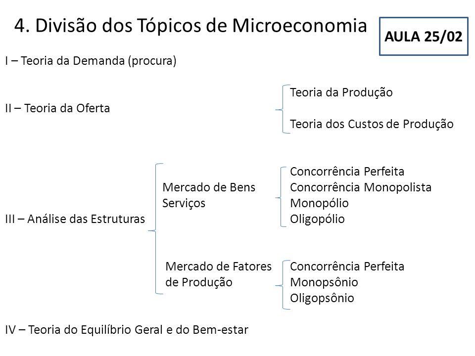 4. Divisão dos Tópicos de Microeconomia