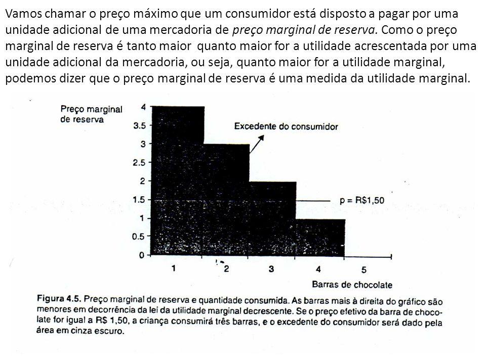Vamos chamar o preço máximo que um consumidor está disposto a pagar por uma unidade adicional de uma mercadoria de preço marginal de reserva.