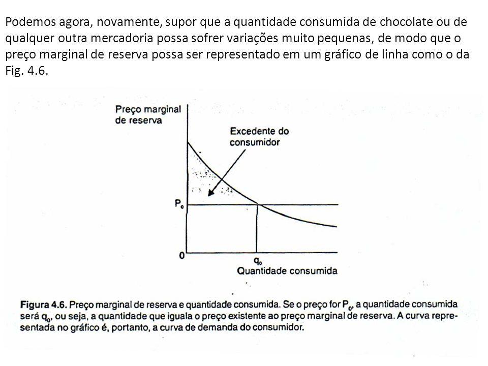 Podemos agora, novamente, supor que a quantidade consumida de chocolate ou de qualquer outra mercadoria possa sofrer variações muito pequenas, de modo que o preço marginal de reserva possa ser representado em um gráfico de linha como o da Fig.