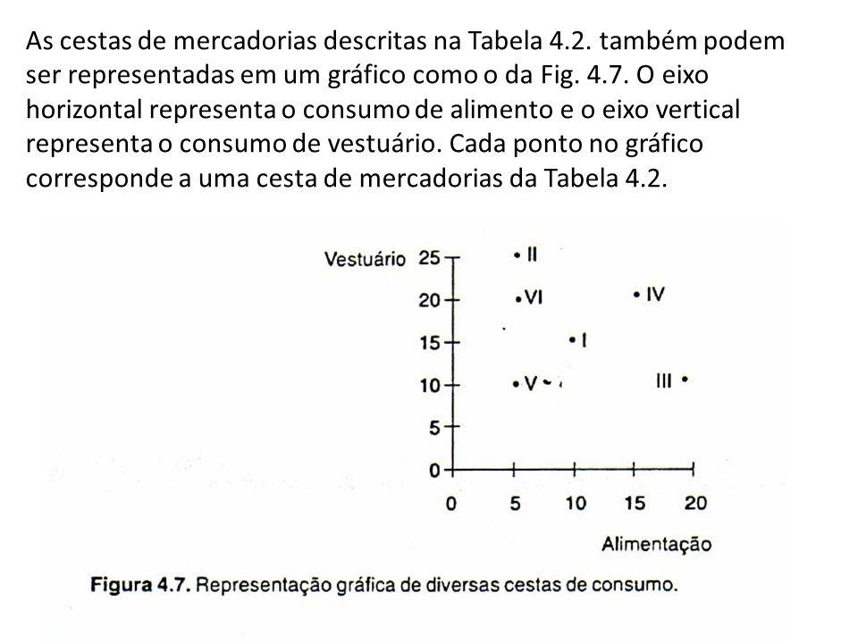 As cestas de mercadorias descritas na Tabela 4. 2