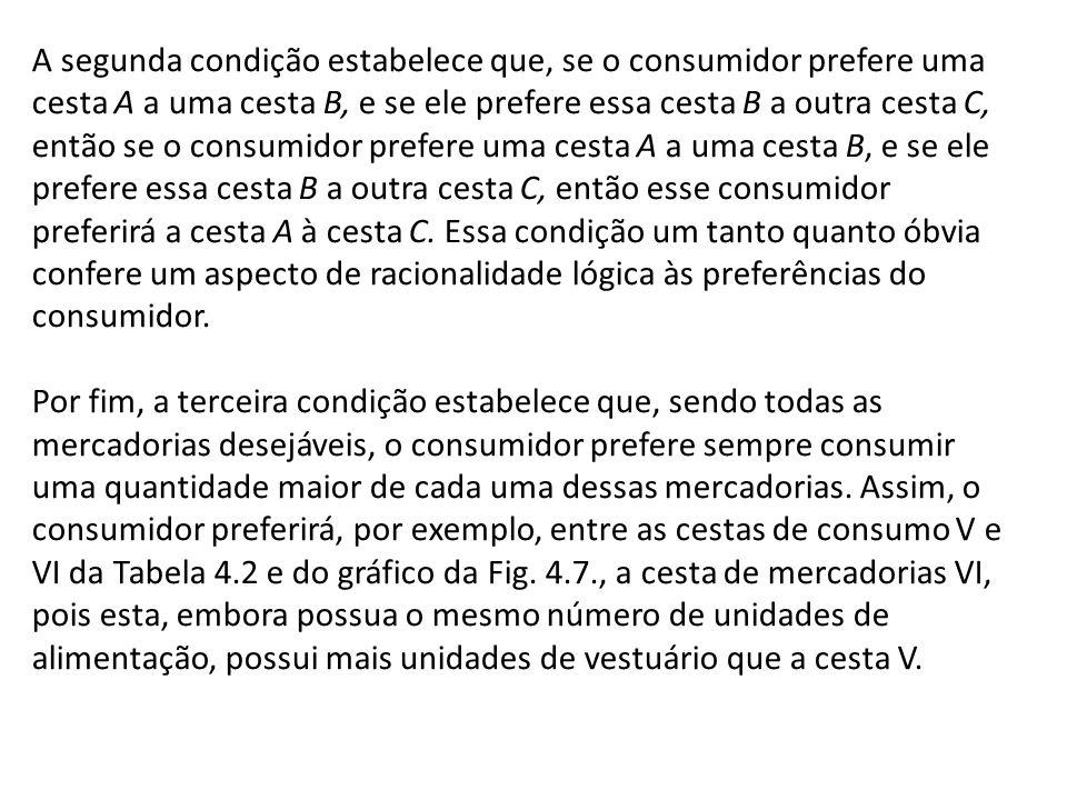 A segunda condição estabelece que, se o consumidor prefere uma cesta A a uma cesta B, e se ele prefere essa cesta B a outra cesta C, então se o consumidor prefere uma cesta A a uma cesta B, e se ele prefere essa cesta B a outra cesta C, então esse consumidor preferirá a cesta A à cesta C. Essa condição um tanto quanto óbvia confere um aspecto de racionalidade lógica às preferências do consumidor.