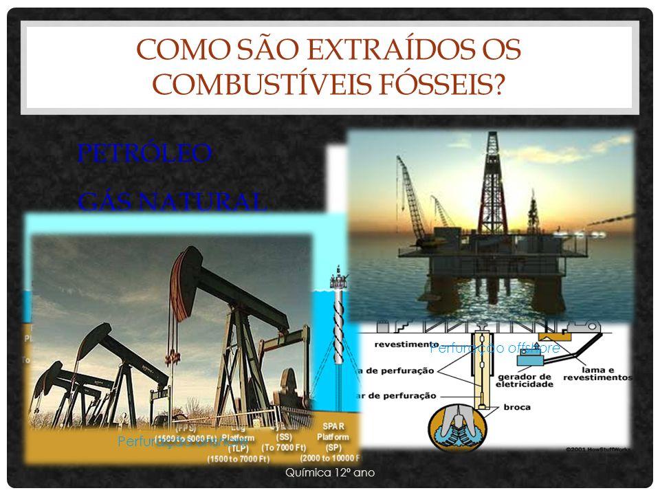 Como são extraídos os combustíveis fósseis