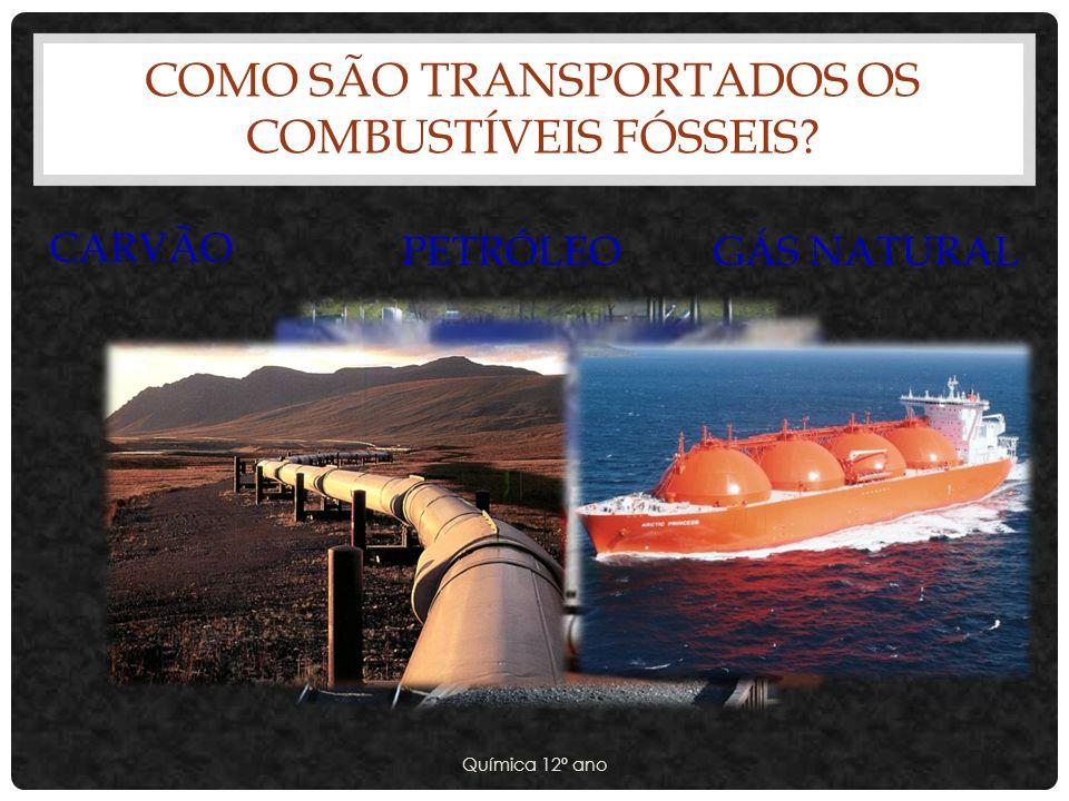 Como são transportados os combustíveis fósseis