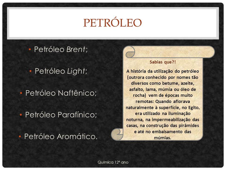 Petróleo Petróleo Brent; Petróleo Light; Petróleo Naftênico;