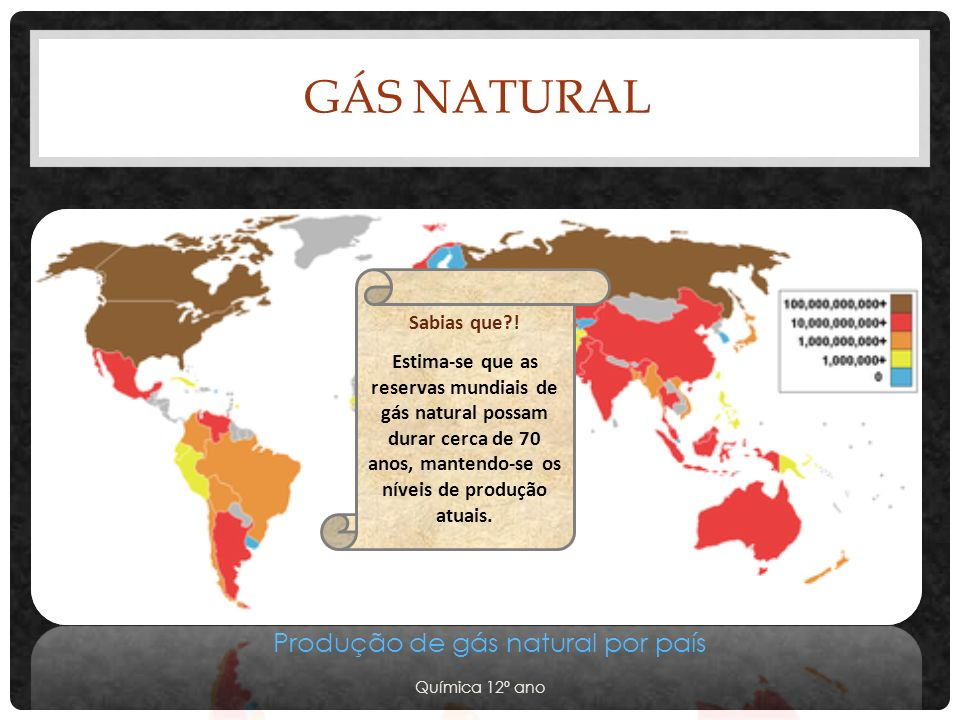 Produção de gás natural por país
