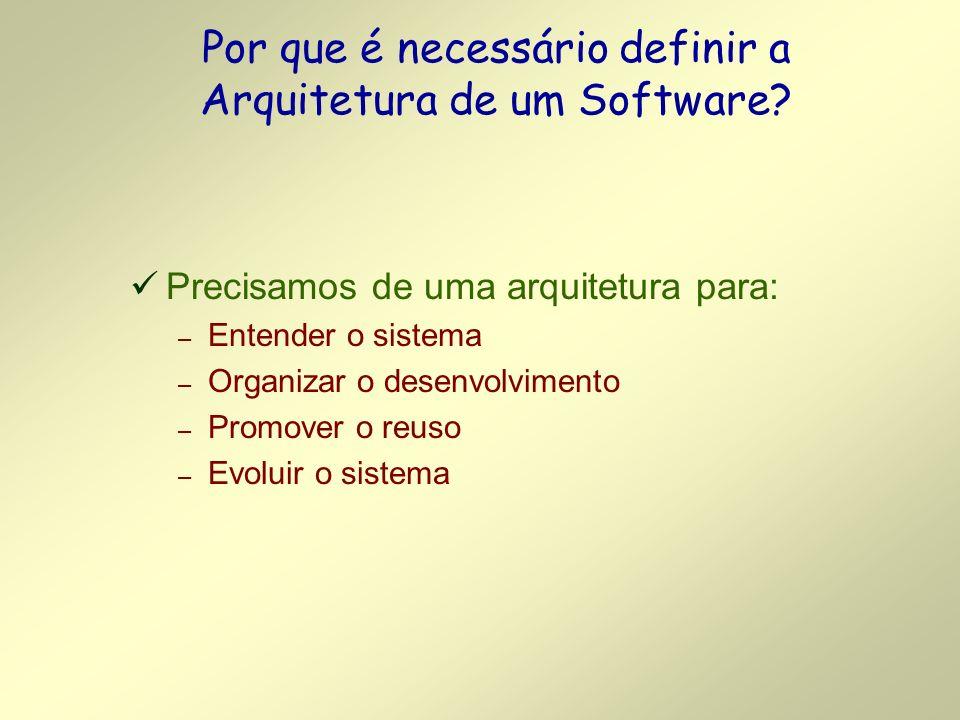 Por que é necessário definir a Arquitetura de um Software