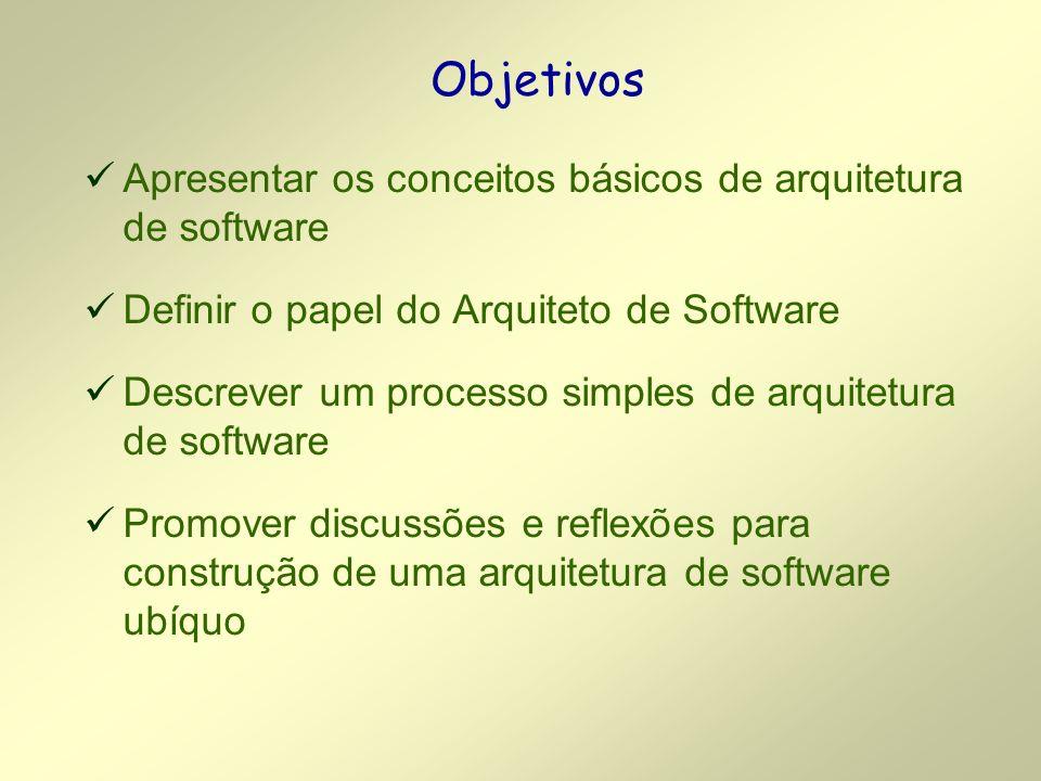 Objetivos Apresentar os conceitos básicos de arquitetura de software