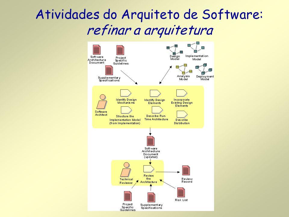 Atividades do Arquiteto de Software: refinar a arquitetura