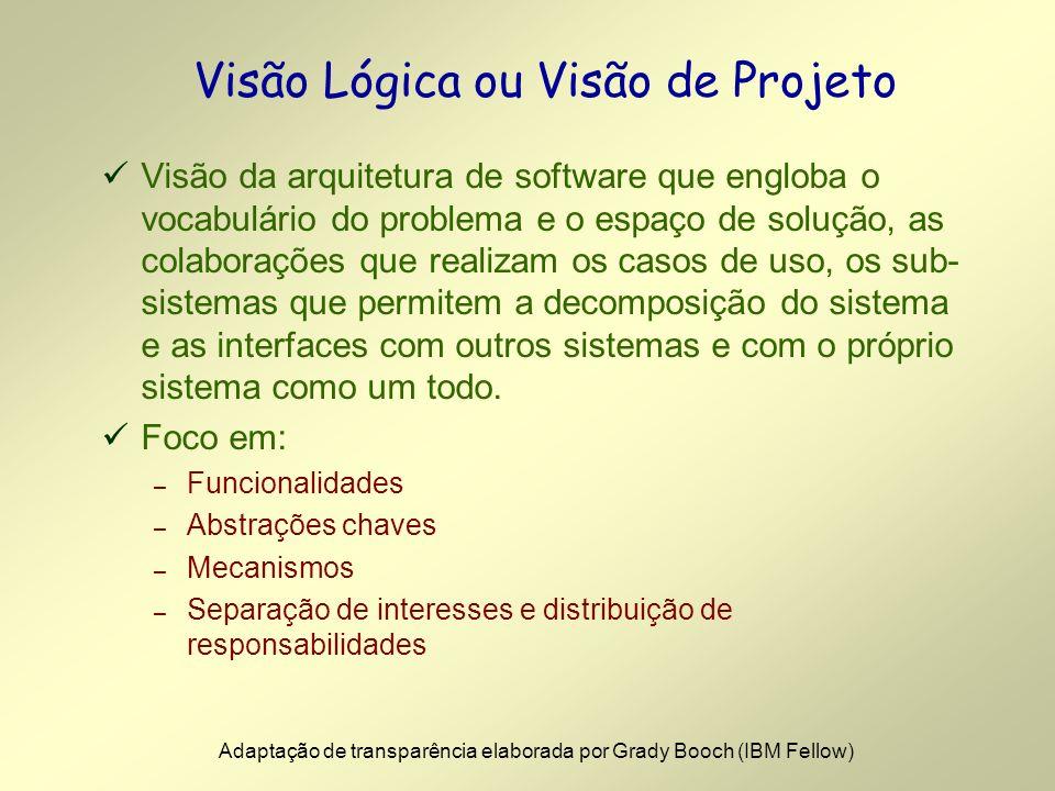 Visão Lógica ou Visão de Projeto