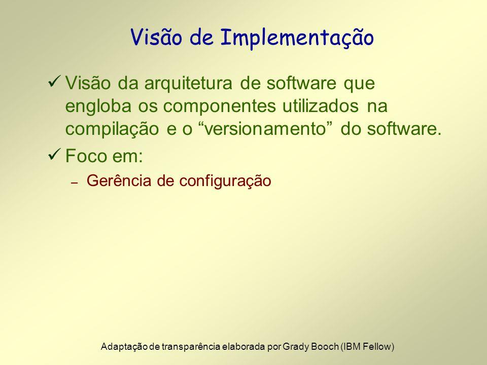 Visão de Implementação