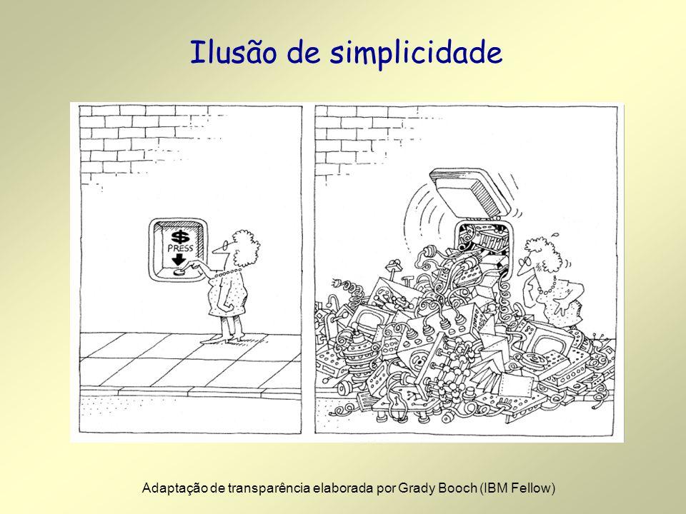 Ilusão de simplicidade