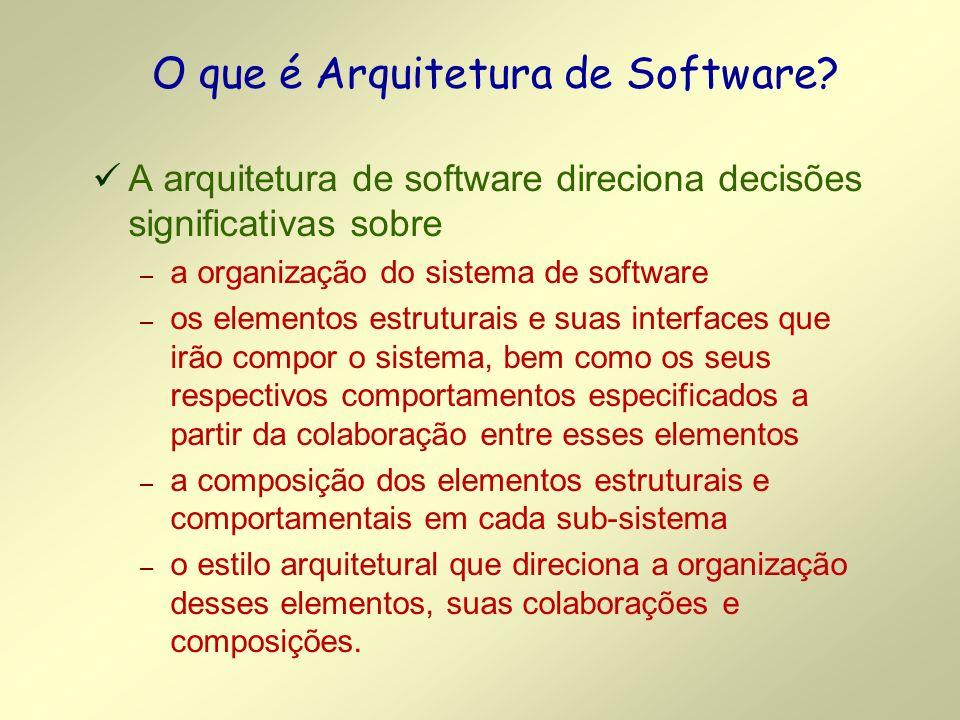 O que é Arquitetura de Software