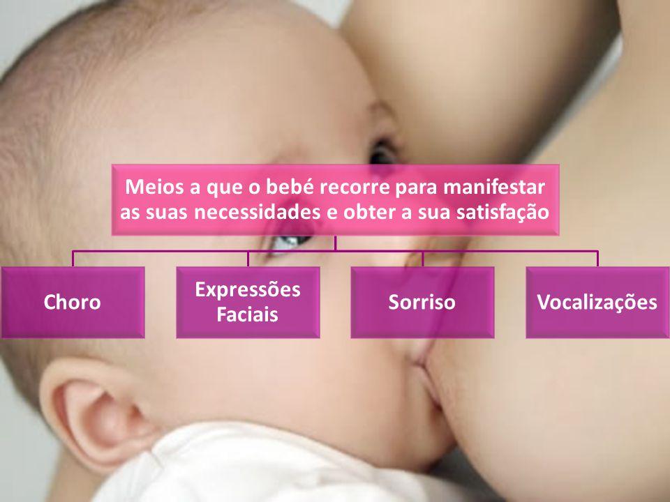 Meios a que o bebé recorre para manifestar as suas necessidades e obter a sua satisfação