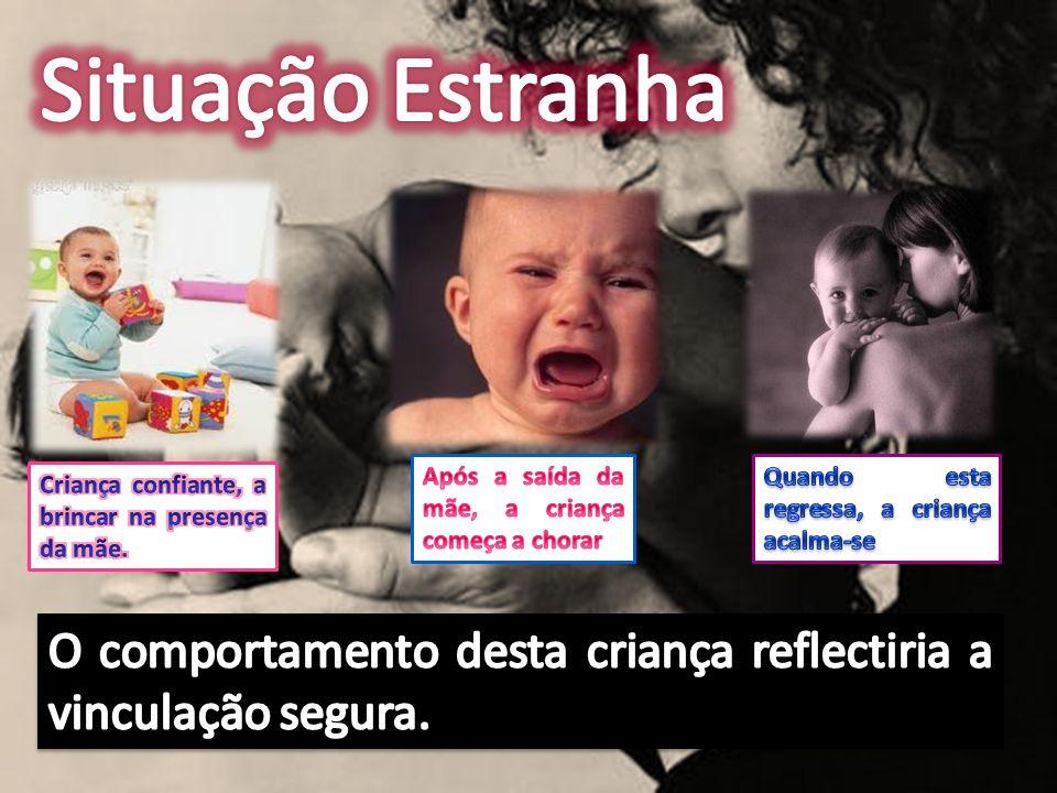 Situação Estranha Após a saída da mãe, a criança começa a chorar. Quando esta regressa, a criança acalma-se.