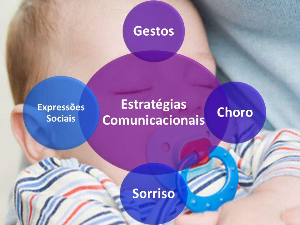 Estratégias Comunicacionais