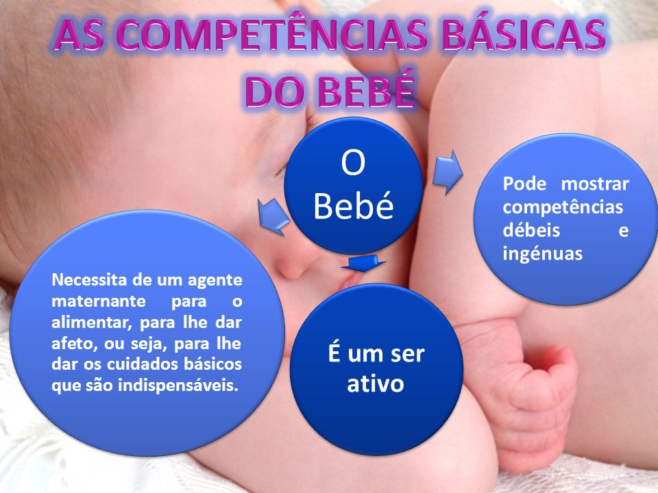 AS COMPETÊNCIAS BÁSICAS DO BEBÉ