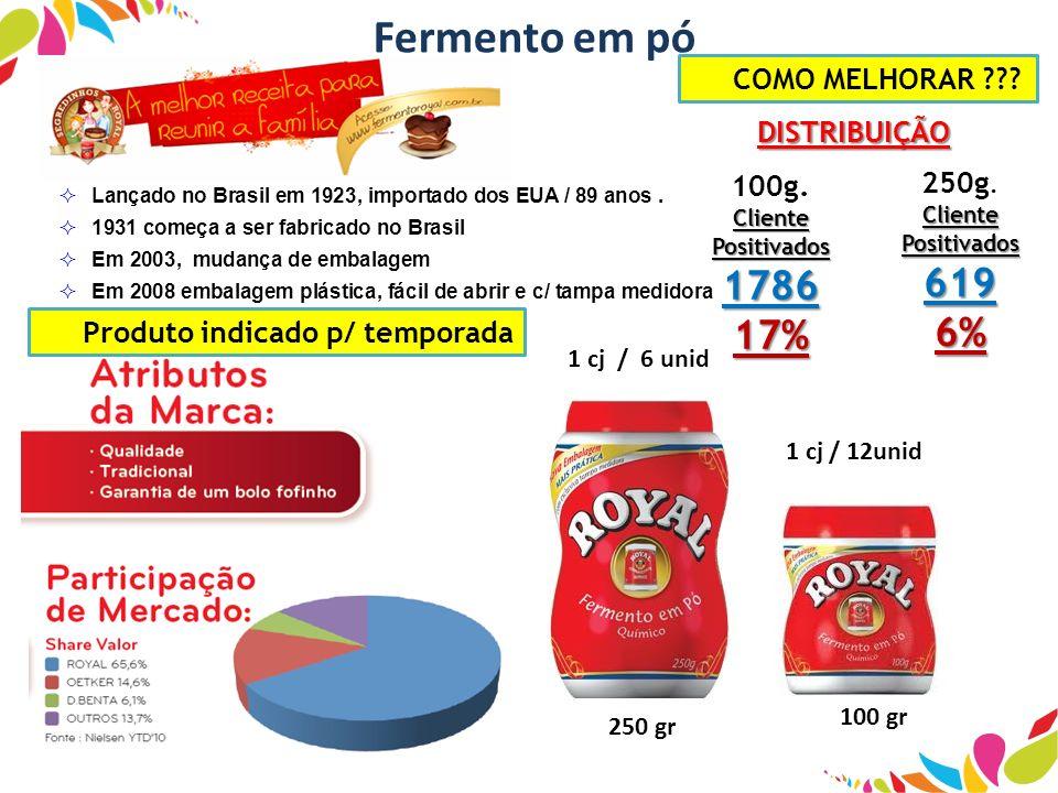 Fermento em pó 1786 619 17% 6% 100g. 250g. 1 cj / 6 unid 1 cj / 12unid