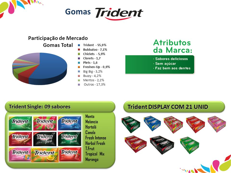 Gomas Trident DISPLAY COM 21 UNID Trident Single: 09 sabores Menta