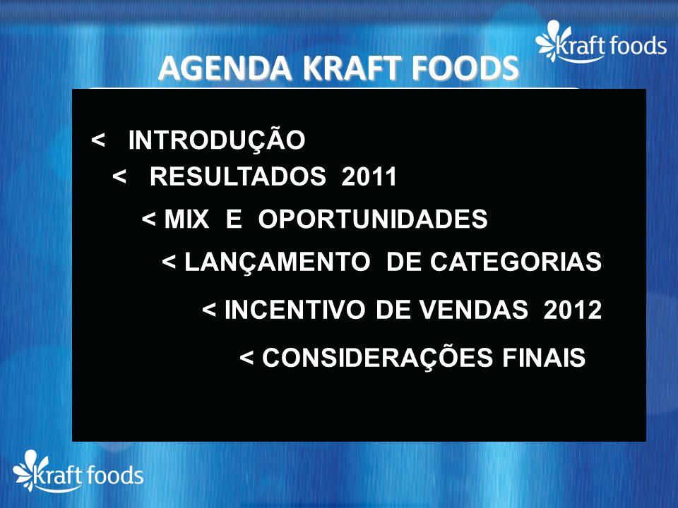 AGENDA KRAFT FOODS < INTRODUÇÃO < RESULTADOS 2011