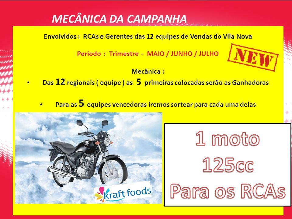 1 moto 125cc Para os RCAs MECÂNICA DA CAMPANHA