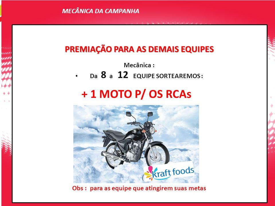 + 1 MOTO P/ OS RCAs PREMIAÇÃO PARA AS DEMAIS EQUIPES
