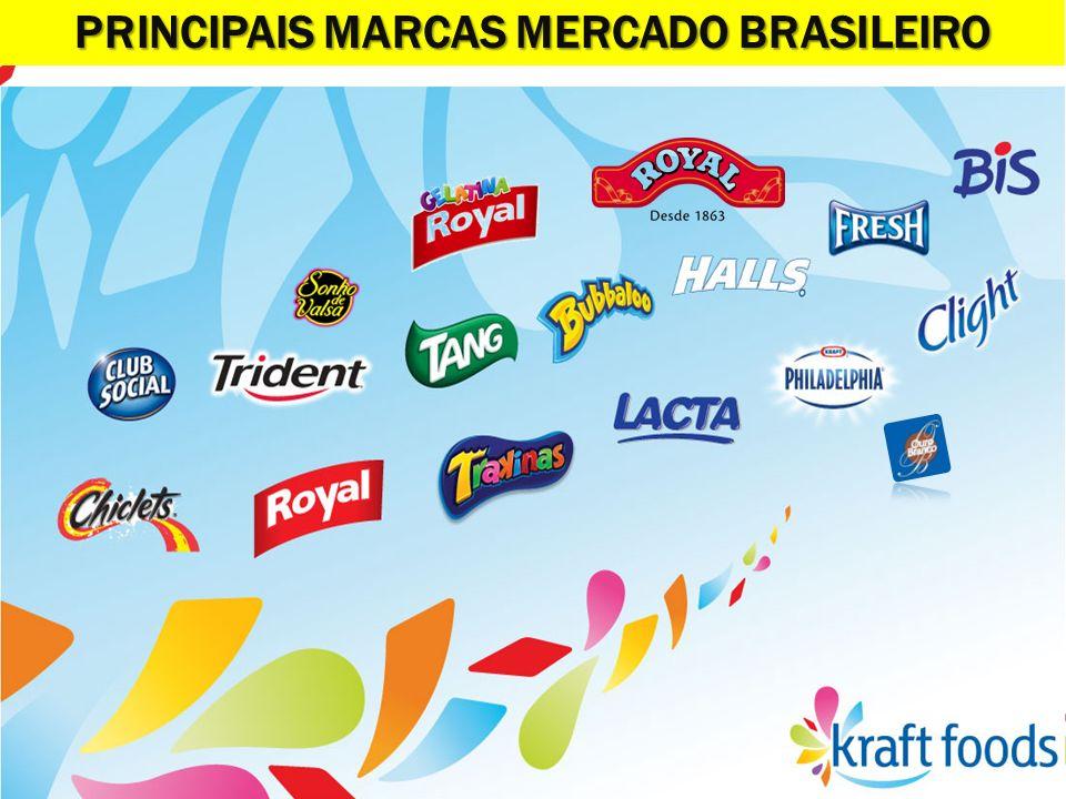 PRINCIPAIS MARCAS MERCADO BRASILEIRO