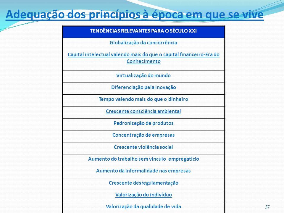 Adequação dos princípios à época em que se vive