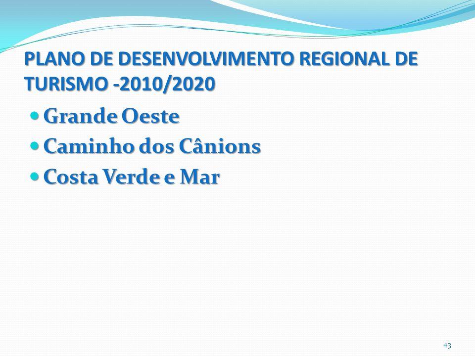 PLANO DE DESENVOLVIMENTO REGIONAL DE TURISMO -2010/2020