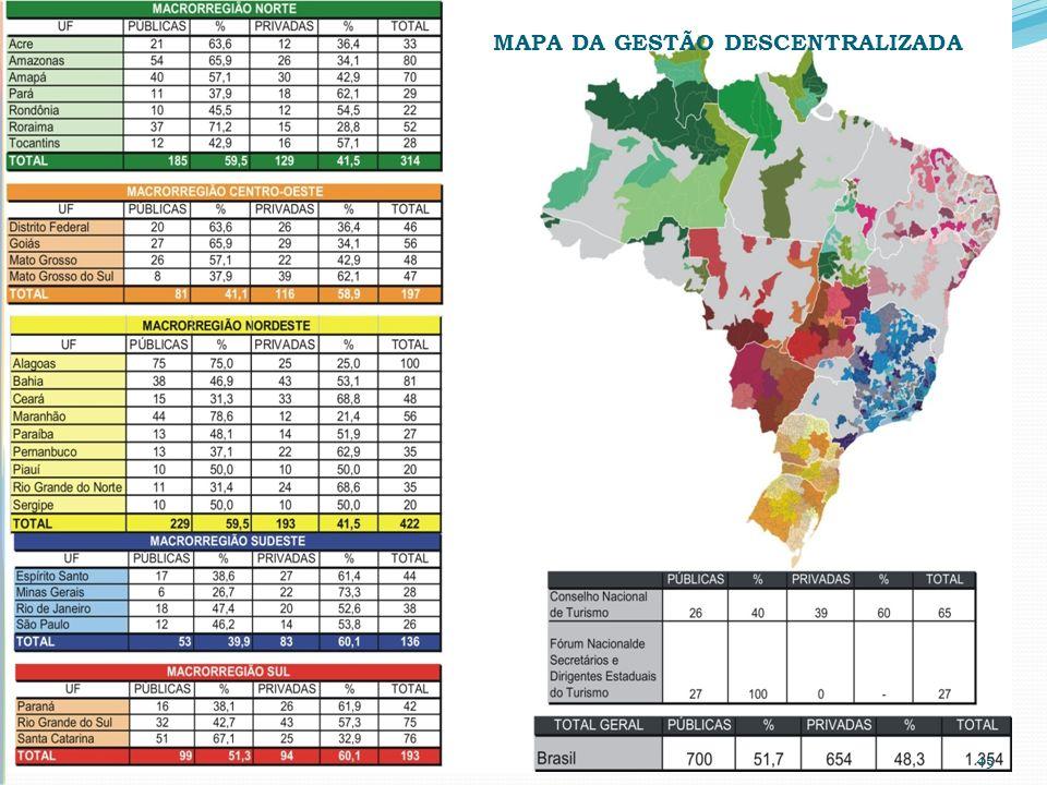 MAPA DA GESTÃO DESCENTRALIZADA
