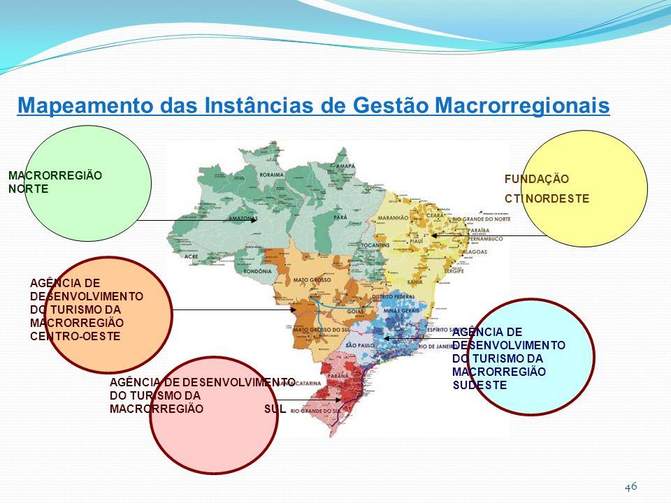 Mapeamento das Instâncias de Gestão Macrorregionais