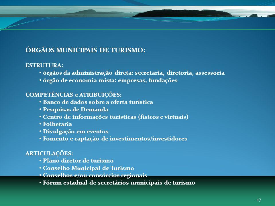 ÓRGÃOS MUNICIPAIS DE TURISMO: