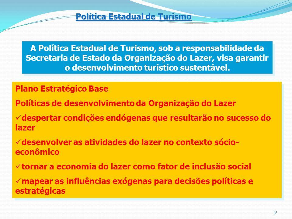 Política Estadual de Turismo