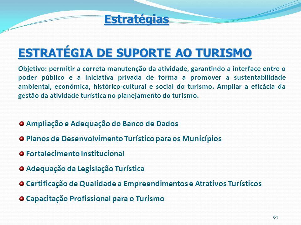 ESTRATÉGIA DE SUPORTE AO TURISMO