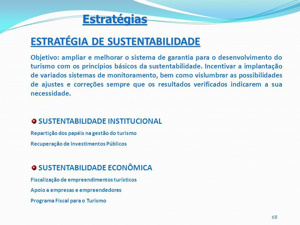 ESTRATÉGIA DE SUSTENTABILIDADE