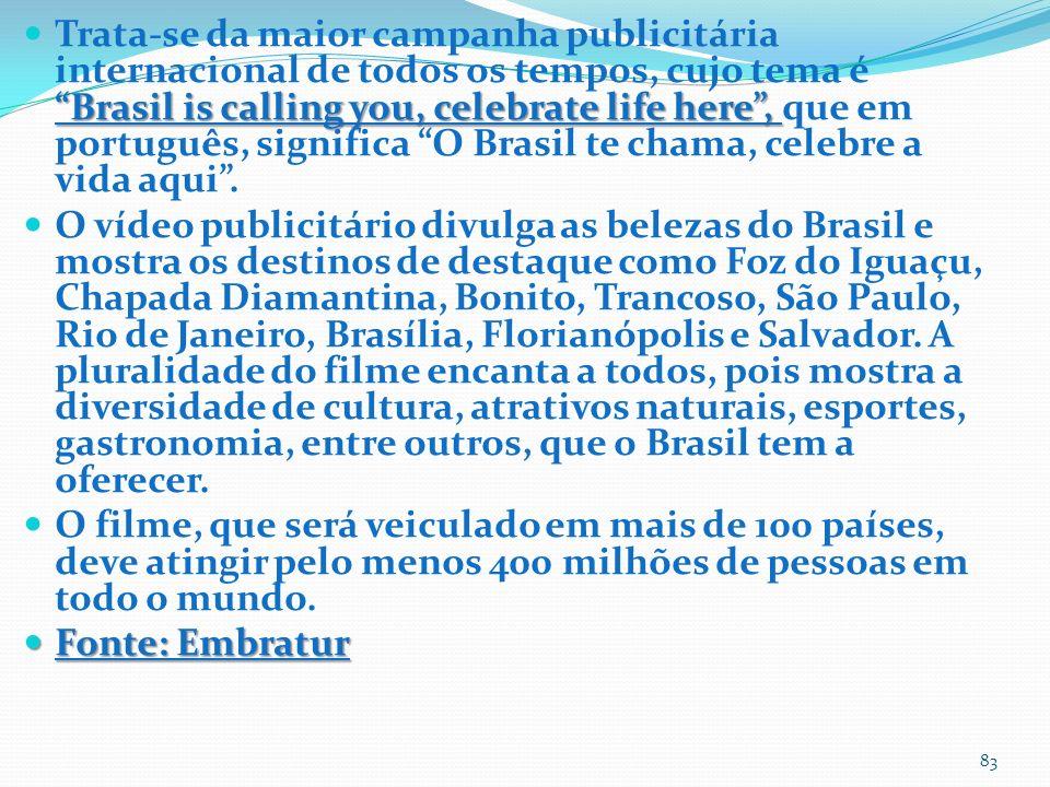 Trata-se da maior campanha publicitária internacional de todos os tempos, cujo tema é Brasil is calling you, celebrate life here , que em português, significa O Brasil te chama, celebre a vida aqui .