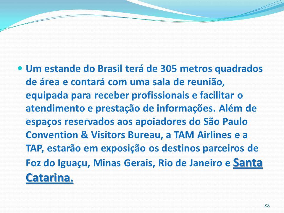 Um estande do Brasil terá de 305 metros quadrados de área e contará com uma sala de reunião, equipada para receber profissionais e facilitar o atendimento e prestação de informações.