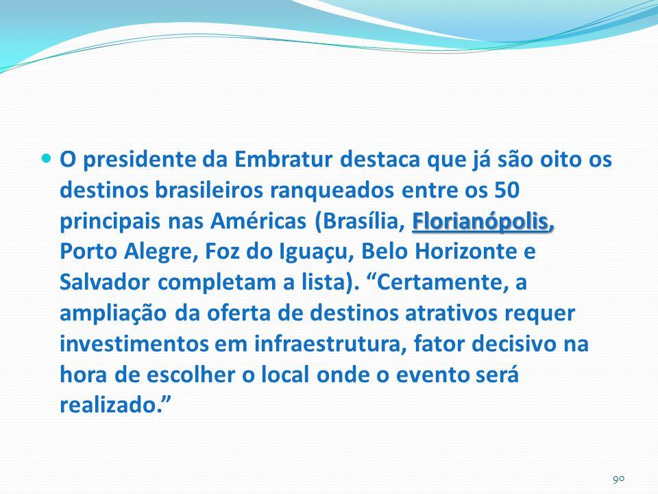 O presidente da Embratur destaca que já são oito os destinos brasileiros ranqueados entre os 50 principais nas Américas (Brasília, Florianópolis, Porto Alegre, Foz do Iguaçu, Belo Horizonte e Salvador completam a lista).